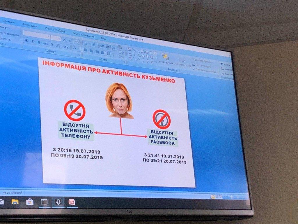 Активность Юлии Кузьменко перед убийством Шеремета